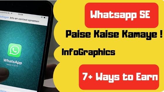 WhatsApp से पैसे कैसे कमाए ? [7+ Ways]